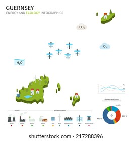 Energy industry and ecology of Guernsey vector map with power stations infographic.