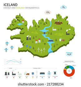 Energy industry and ecology of Iceland vector map with power stations infographic.