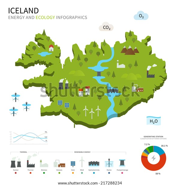 Iceland Industry Map on alaska industry map, europe industry map, canada industry map, nova scotia industry map, japan industry map, dominican republic industry map, united states industry map, switzerland industry map, germany industry map, australia industry map, yemen industry map, vietnam industry map, brazil industry map, kenya industry map, china industry map, cuba industry map, france industry map, georgia industry map, costa rica industry map, paraguay industry map,