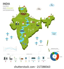 Energy industry and ecology of India vector map with power stations infographic.