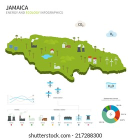 Energy industry and ecology of Jamaica vector map with power stations infographic.