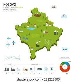 Energy industry and ecology of Kosovo vector map with power stations infographic.