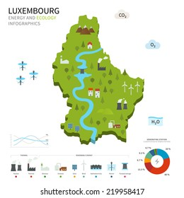 Energy industry and ecology of Luxembourg vector map with power stations infographic.