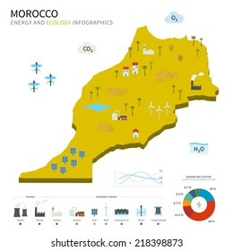 Energy industry and ecology of Morocco vector map with power stations infographic.