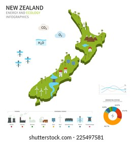 Energy industry and ecology of New Zealand vector map with power stations infographic.