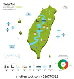 Energy industry and ecology of Taiwan vector map with power stations infographic.