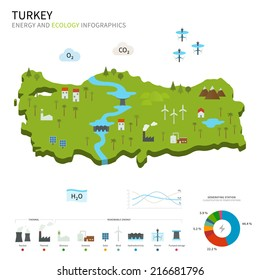 Energy industry and ecology of Turkey vector map with power stations infographic.