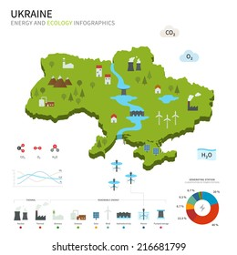 Energy industry and ecology of Ukraine vector map with power stations infographic.
