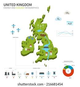 Map Of Uk Power Stations.Solar Uk Stock Illustrations Images Vectors Shutterstock