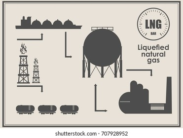 Energy and Power icons set. Design concept of natural gas industry.