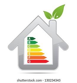Energy saving certificate concept, green building concept, vector illustration