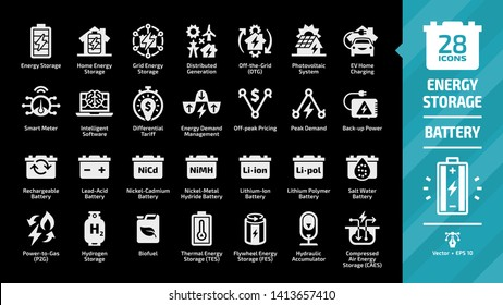 Energy storage icon set on a black background with distributed generation, photovoltaic PV system, off the grid, EV home charging, demand management, rechargeable battery and more glyph signs.