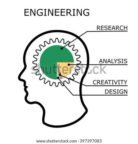 Engineering Process Iconlogo Stock Vector Royalty Free 397397083