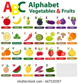 English alphabet for kids with fruits and vegetables. Back to school. Learning English food alphabet. Wall chart for kids language learning. ABC cards for toddlers. Cute fruit & vegetable characters
