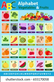 English alphabet for student with fruits and vegetables. Back to school. Learning English food alphabet  (A-Z). Wall chart for kids language learning. ABC cards for toddlers Fruit characters icon.