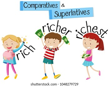 English grammar for comparatives and superlatives with kids and word rich illustration