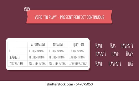 "English grammar exercise / game. Choose the right form to answer. Verb ""to play"" in Present Perfect Continuous Tense. Educational concept."