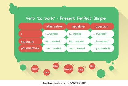 """English grammar exercise/game. Choose the right form to answer. Verb """"to work"""" in Present Perfect Simple Tense. Educational concept."""