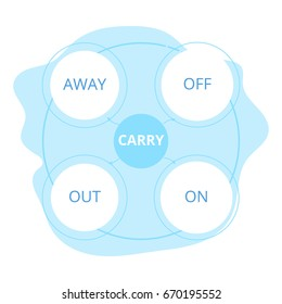 "English grammar. Phrasal verbs. ""Carry"" verb. Diagram."