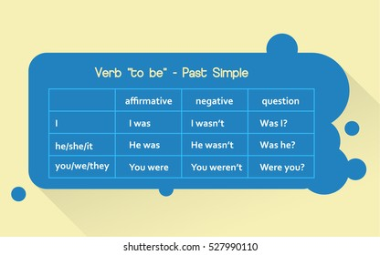 """English grammar - verb """"to be"""" in Past Simple Tense. Flat style"""