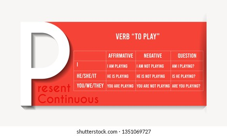 "English grammar - verb ""to play"" in Present Continuous Tense."