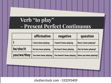 "English grammar - verb ""to play"" in Present Perfect Continuous Tense. Flat style"