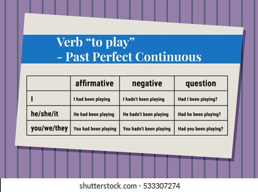 "English grammar - verb ""to play"" in Past Perfect Continuous Tense. Flat style"