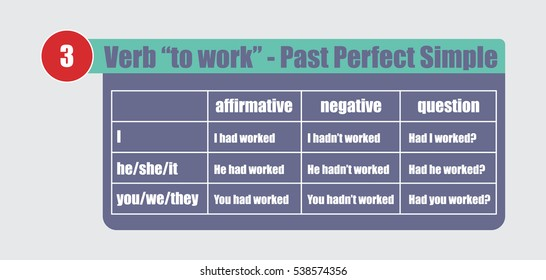 "English grammar - verb ""to work"" in Past Perfect Simple Tense. Flat style"
