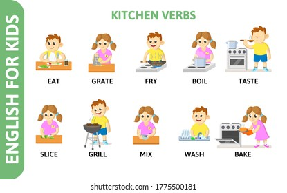English for kids playcard. Kitchen verbs with chartoon characters. Dictionary card for English language learning. Colorful flat vector illustration.