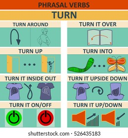 English learning. Phrasal verb. turn around, over, up, turn inside out, turn upside down, turn on, off, down. Vector work list for your education