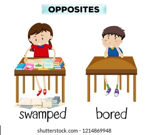 English opposite word of swamped and borded illustration