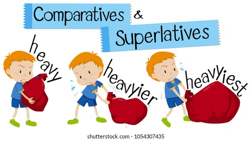 English word for heavy in comparative and superlative forms illustration