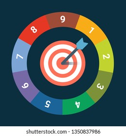 Enneagram circle with target or dartboard for human resources companies.