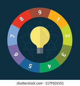 Enneagram circle template design for human resources companies.