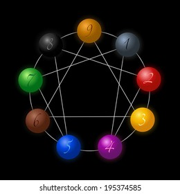 Enneagram figure composed of nine different colored shimmering spheres numbered from one to nine concerning the nine types of personality. Vector illustration on black background.