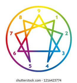 Enneagram of Personality. Sign, logo, pictogram with nine numbers, ring and typical structured figure. Rainbow gradient colored vector illustration on white background.