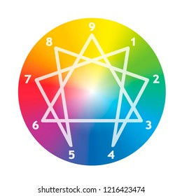 Enneagram of Personality. Symbol with 9 individual types of characteristic role. Rainbow colored circle vector illustration on white background.