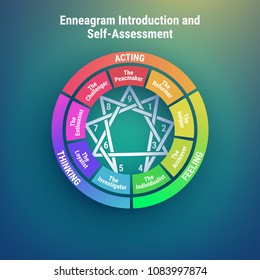 Enneagram - Personality Types Diagram. 9 types of individualities. Vector illustration.