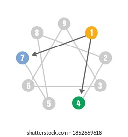 Enneagram type 1 template design for human resources companies.