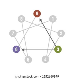 Enneagram type 3 template design for human resources companies.