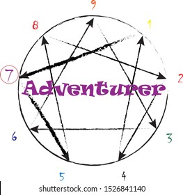 Enneagram type 7 the Adventurer with growth and stress arrows