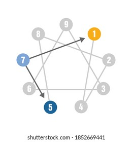 Enneagram type 7 template design for human resources companies.