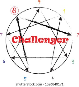 Enneagram type 8 the Challenger with growth and stress arrows