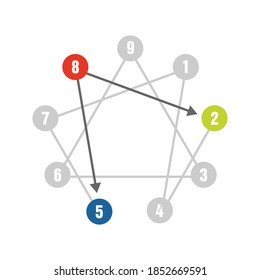 Enneagram type 8 template design for human resources companies.