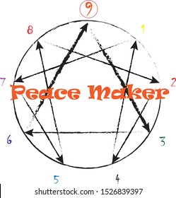 Enneagram type 9 the Peace Maker with growth and stress arrows