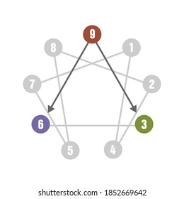 Enneagram type 9 template design for human resources companies.