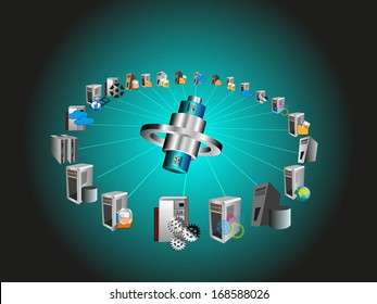 Enterprise application Integration which it integrates various systems, this can also be used to represents traditional integration architecture Hub and Spoke topology