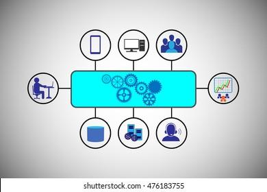 enterprise system integration architecture