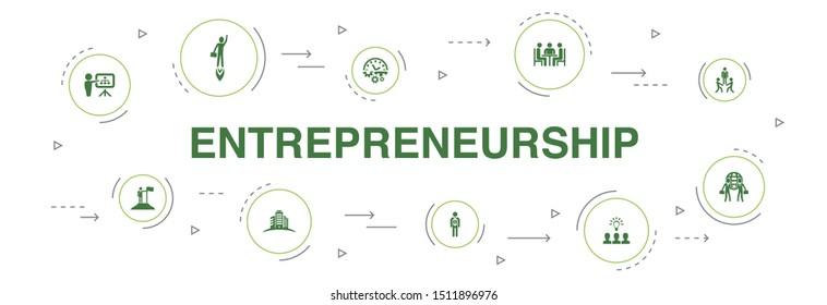 Entrepreneurship Infographic 10 steps circle design. Investor, Partnership, Leadership, Team building icons