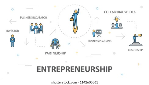 Entrepreneurship trendy banner concept template with simple line icons. Contains such icons as Investor, Business incubator, Partnership, Business Planning and more